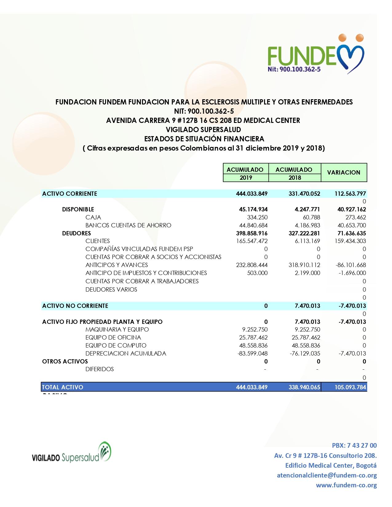 ESTADOS FINANCIEROS FUNDACION FUNDEM_page-0001