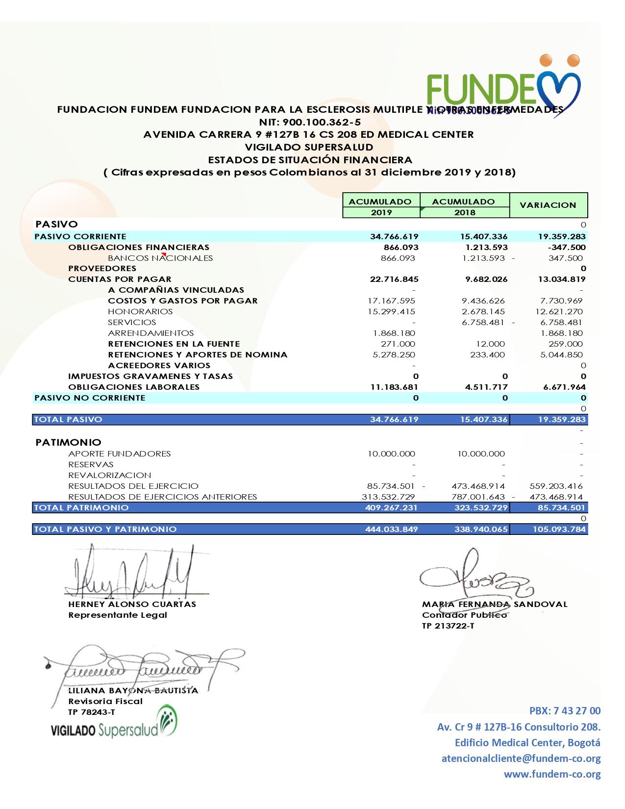 ESTADOS FINANCIEROS FUNDACION FUNDEM_page-0002