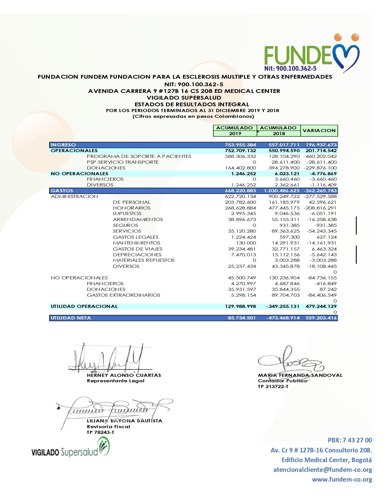 ESTADOS FINANCIEROS FUNDACION FUNDEM_page-0003