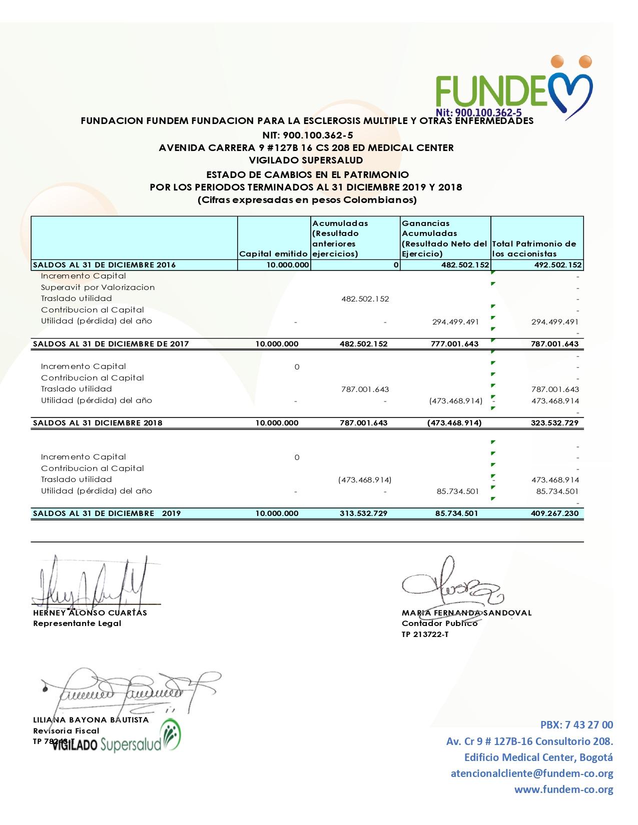 ESTADOS FINANCIEROS FUNDACION FUNDEM_page-0004