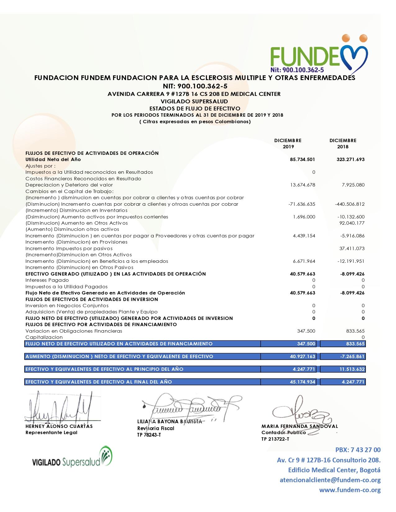 ESTADOS FINANCIEROS FUNDACION FUNDEM_page-0005