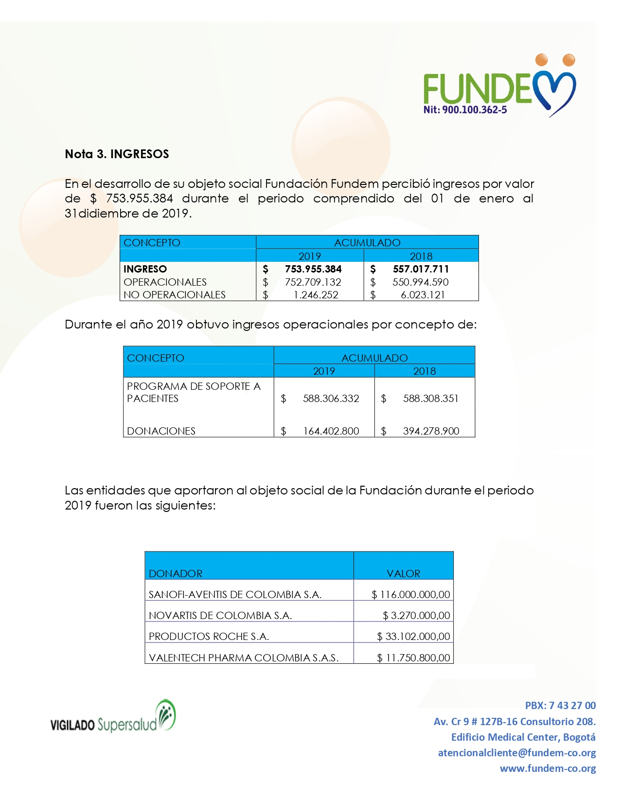 ESTADOS FINANCIEROS FUNDACION FUNDEM_page-0011