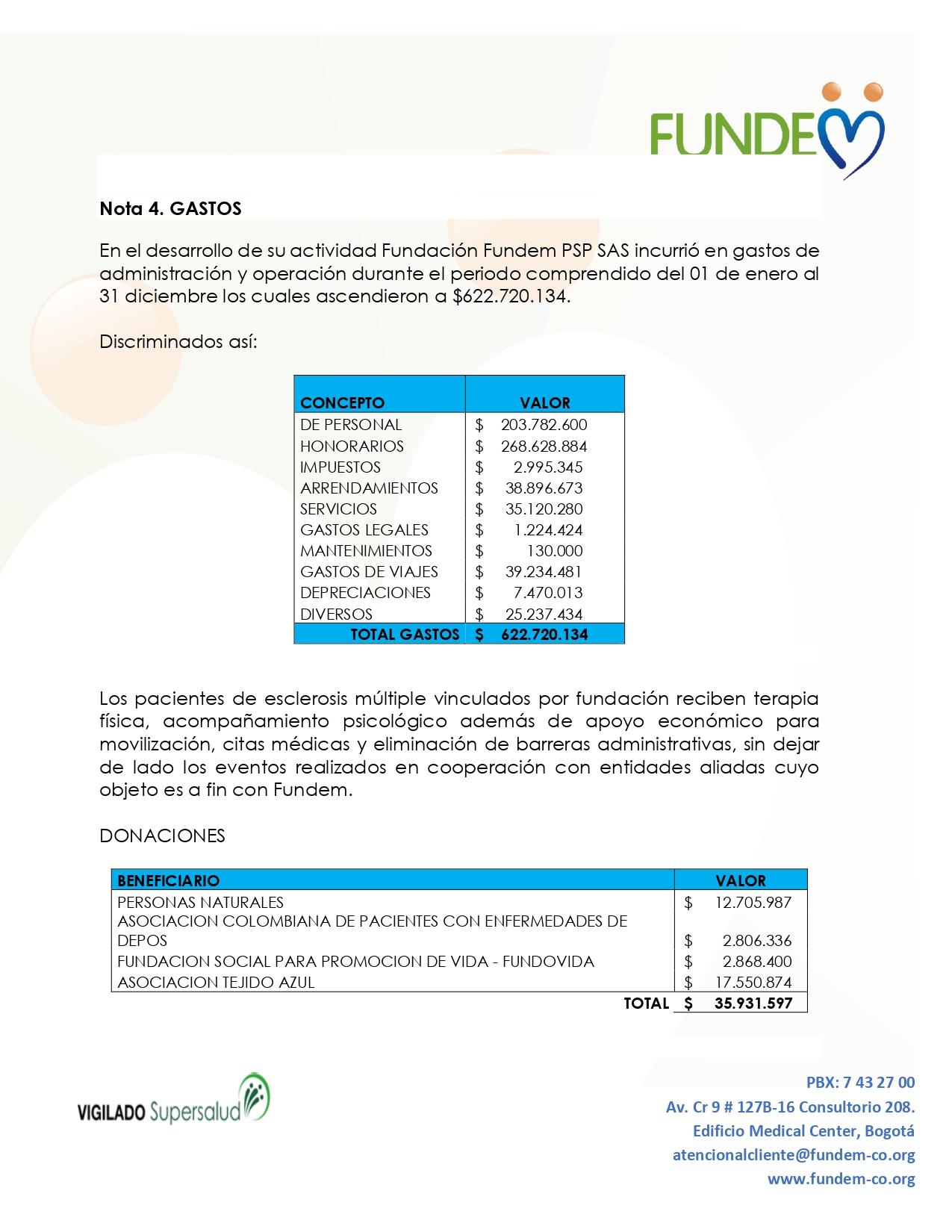 ESTADOS FINANCIEROS FUNDACION FUNDEM_page-0012