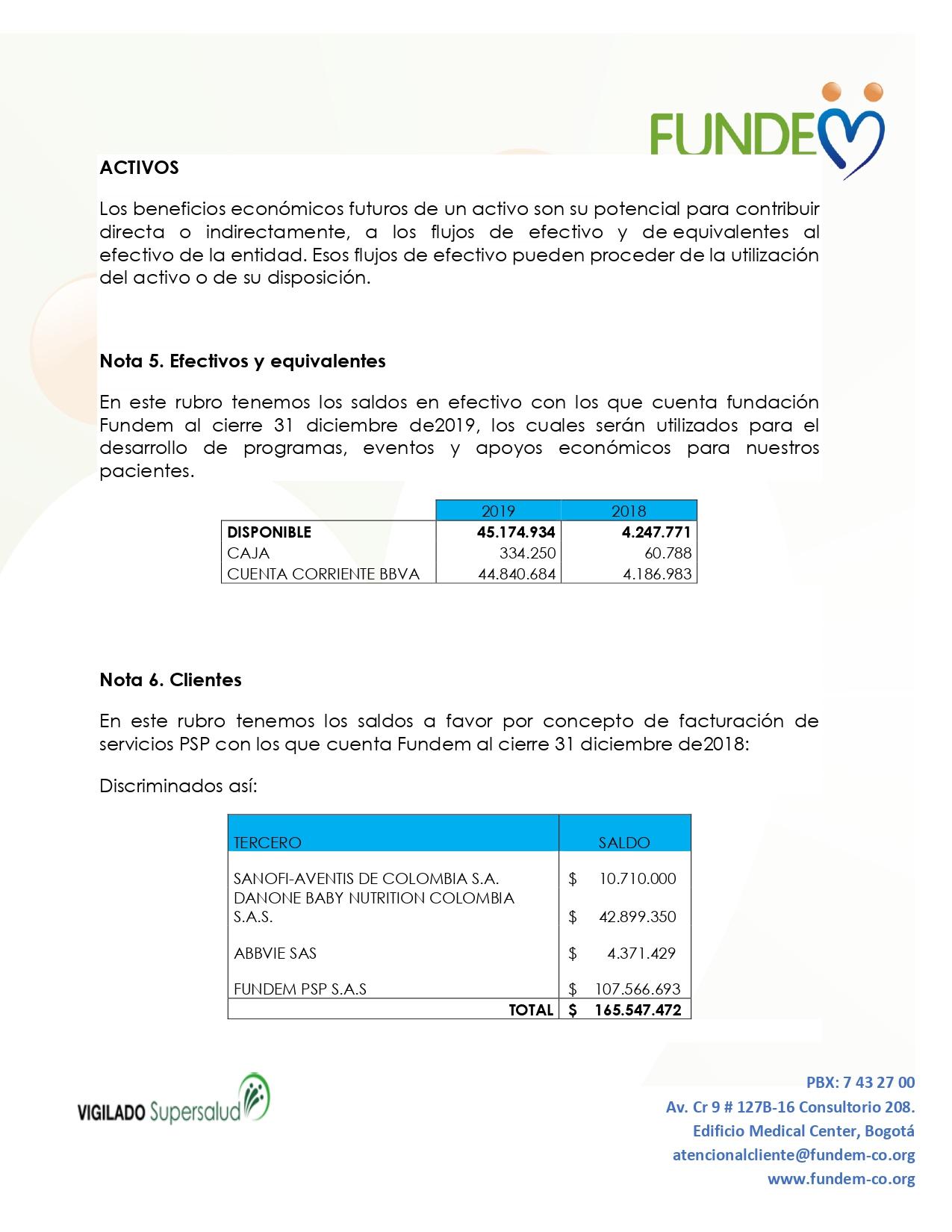 ESTADOS FINANCIEROS FUNDACION FUNDEM_page-0013