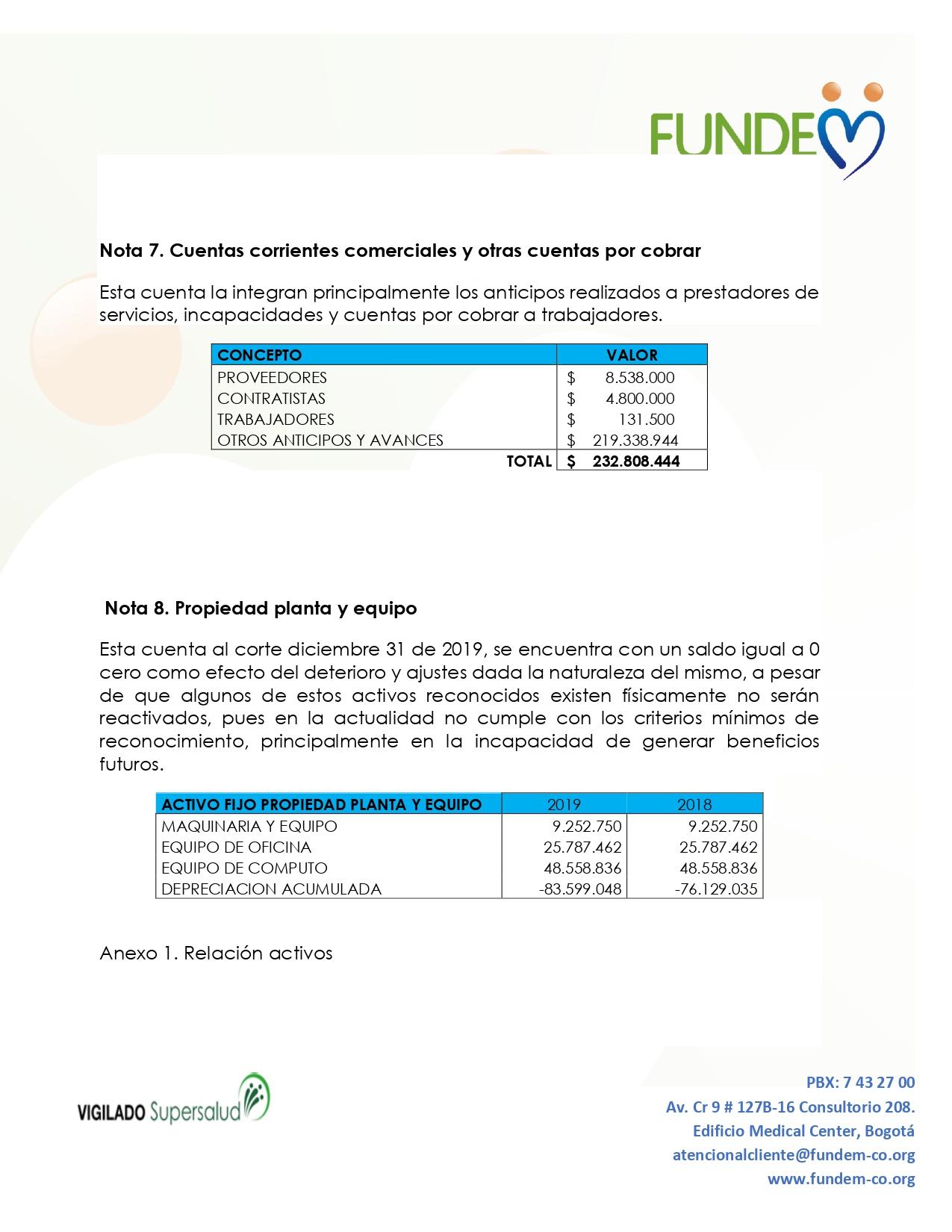 ESTADOS FINANCIEROS FUNDACION FUNDEM_page-0014