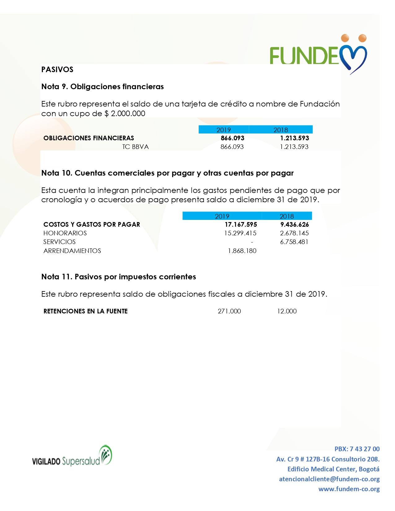 ESTADOS FINANCIEROS FUNDACION FUNDEM_page-0015