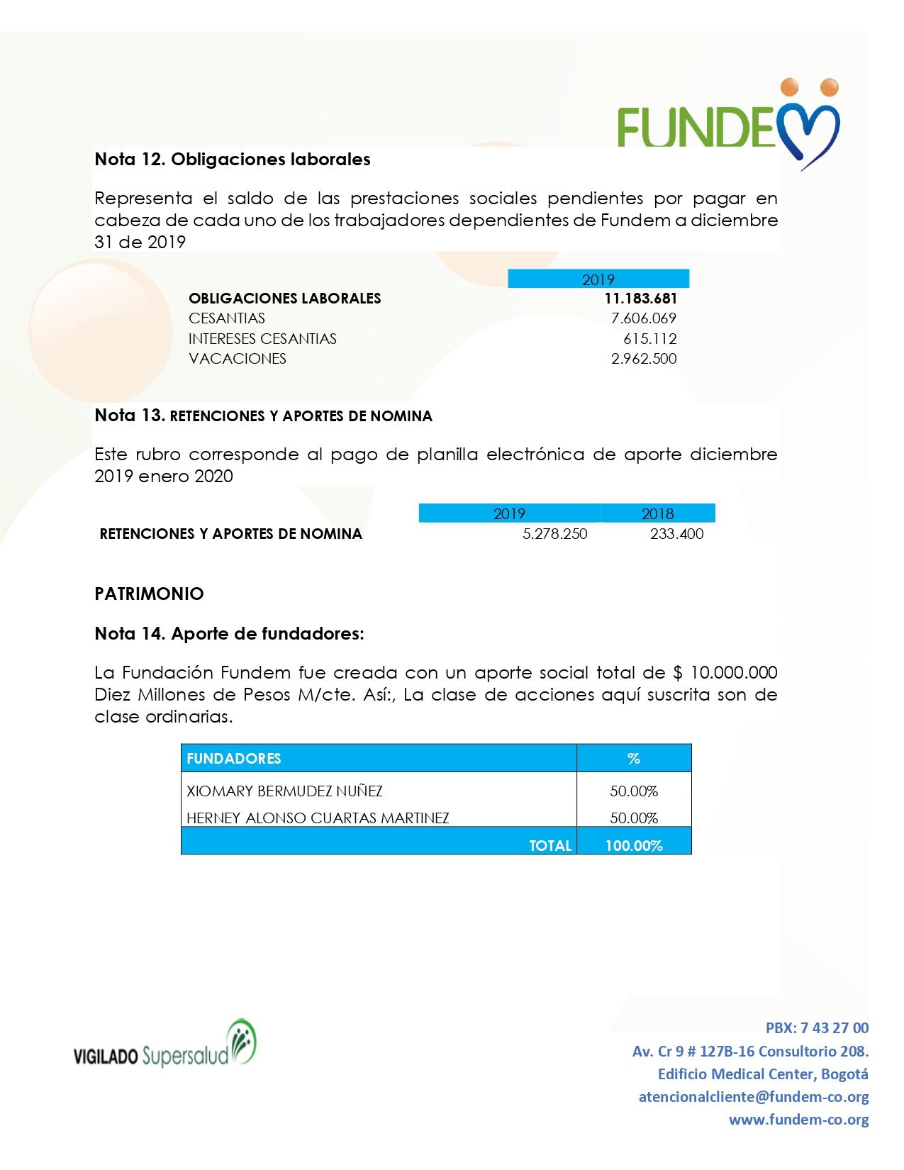 ESTADOS FINANCIEROS FUNDACION FUNDEM_page-0016